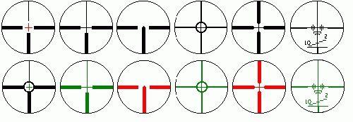 Вижу цель! Выбор оптического прицела.